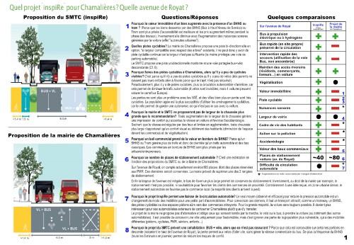 Projet inspiRe - Av. de Royat à Chamalières - 1/2